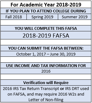 For the fall 2018, spring 2019 and summer 2019 terms complete the 2018-2019 FAFSA.