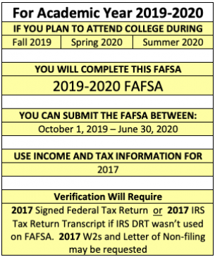 For the fall 2019 the spring 2020 and summer 2020 complete the 2019-2020 FAFSA using your 2017 income information. If you're selected for verification after you've completed  your FAFSA and you filed 2017 taxes, you will need to submit your signed 2017 federal tax form if you didn't use the IRS Data Retrieval Tool. To complete your FAFSA  go to FAFSA.gov.